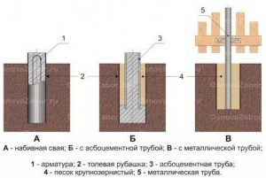 fundament-dlya0zabora-7